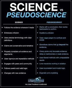 science-pseudoscience-chart